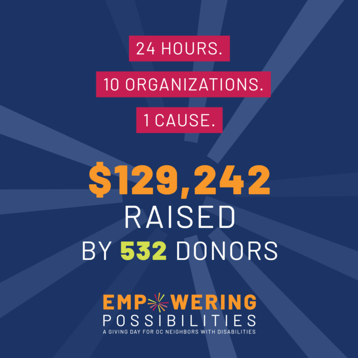 background dark and light blue rays, with pink banner that says 24 hours, 10 organizations, 1 cause, and orange, white, and lime green text that says $129,242 raised by 532 donors, and Empowering Possibilities logo on the bottom.]